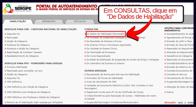 Consulta Pontuação CNH Sergipe